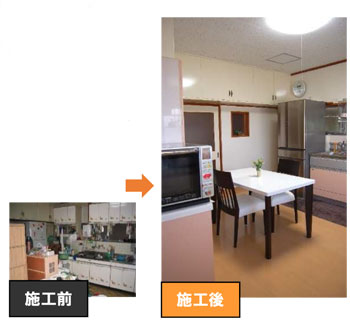 キッチンの配線計画